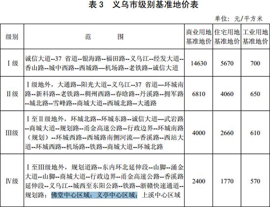 华鼎股份15万吨锦纶项目选址初定 价值约1.6亿